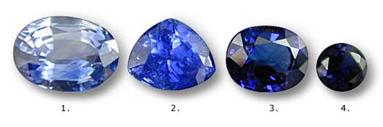 Tone and saturation in sapphire